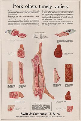 ORIG VINTAGE MAGAZINE AD / 1923 SWIFT'S HAM & BACON ADillustrator- N/A - Product Image